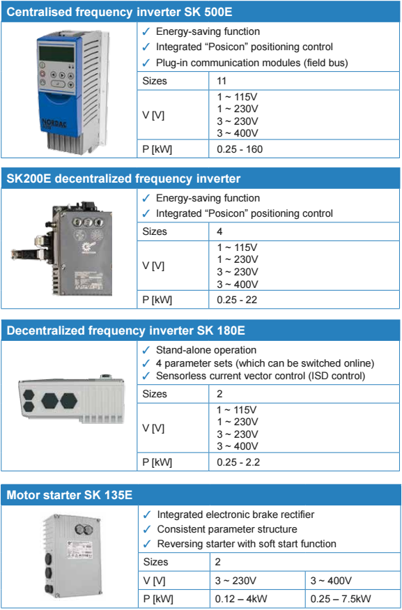 NORD DRIVESYSTEMS FREQUENCY INVERTERS AND MOTOR STARTERS